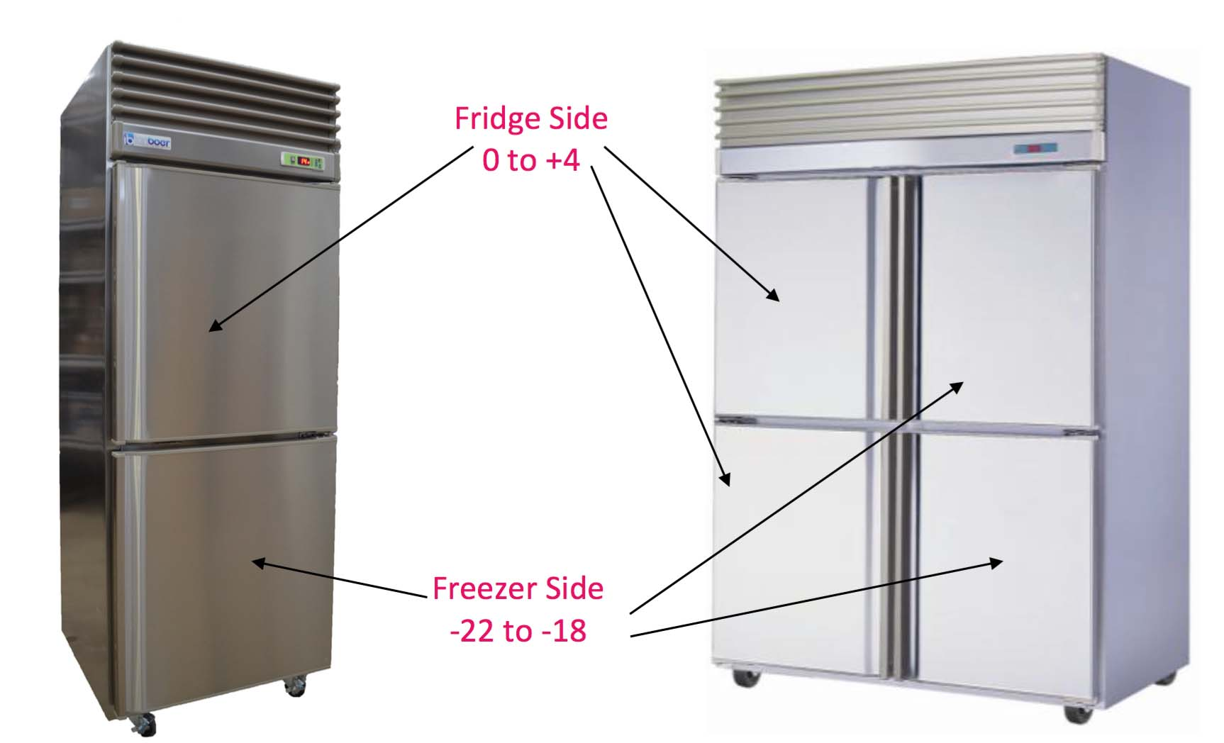 Combination Fridge Freezer